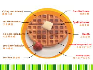 Fun hut Crispy waffle Malaysia, Waffle maker, Waffle ingredients supplier in Johor Bahru, Kuala Lumpur, Penang , Kuching , Sabah